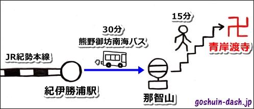青岸渡寺へのアクセス(バス・電車)